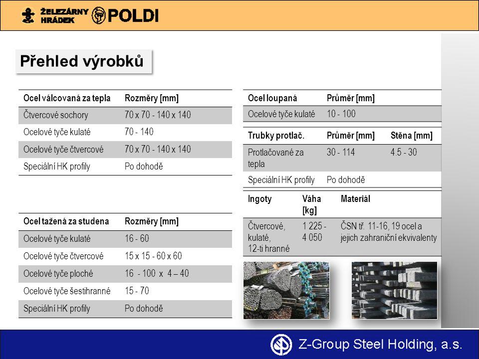 Přehled výrobků Ocel válcovaná za tepla Rozměry [mm] Čtvercové sochory